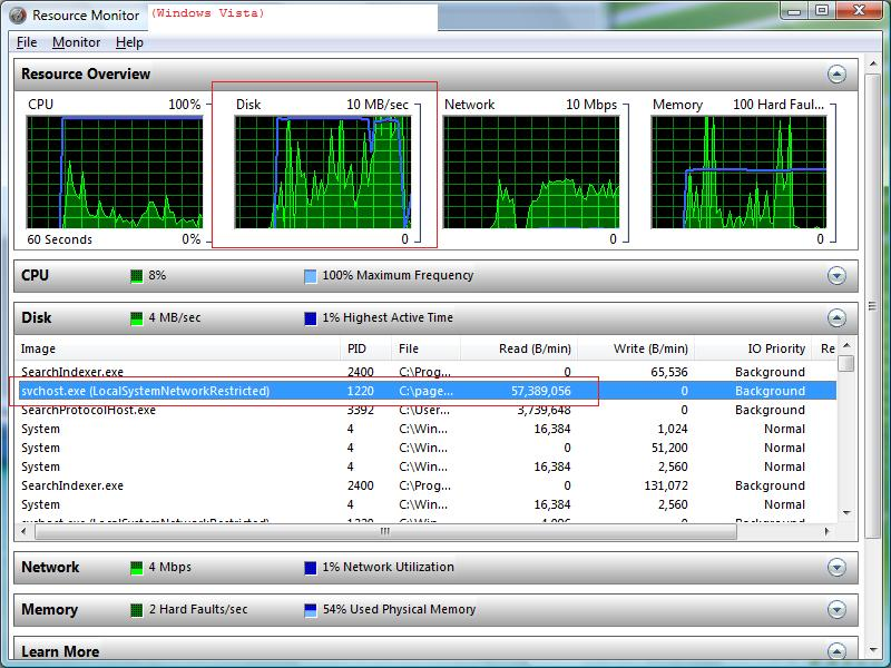 svchost.exe 100 cpu windows 10